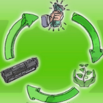 Make Money By Recycling