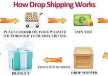 Start a Gift Ideas Dropshipping Website