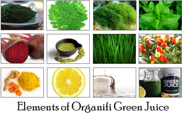 Ingredients Of Organifi Green Juice