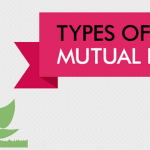 All the Major Types of Mutual Funds